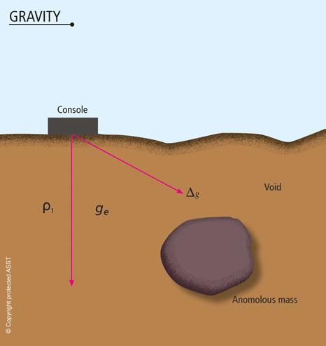 Gravity_500-new
