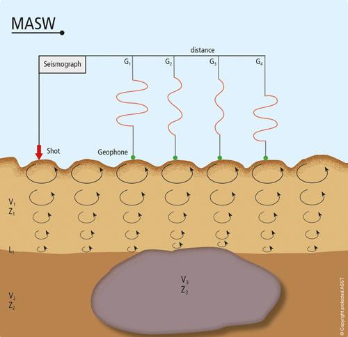MASW_500-new